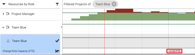 Team-Blue_change-role-capacity.png