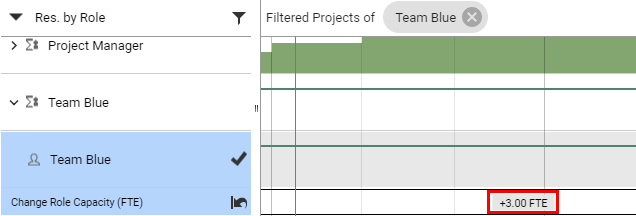 Meisterplan-Set-Team-Capacity.png